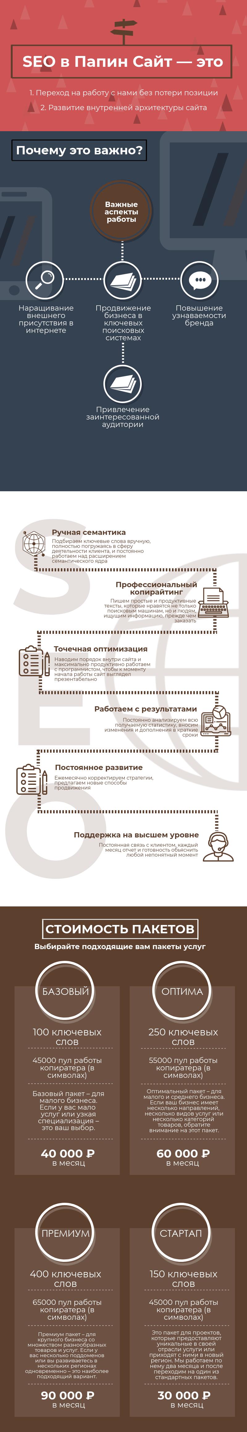 SEO продвижение в Ярославле веб студия папин сайт